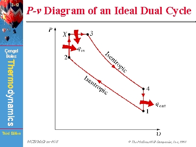 how to draw a pv diagram