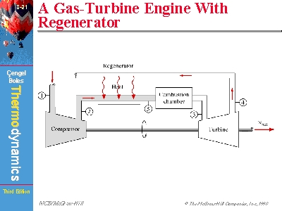 Our tech ponds likewise Sld019 in addition Cems as well Hydroelectric Power further Watch. on turbine diagram
