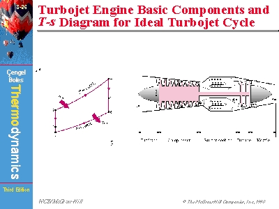 Gasoline Engine moreover Introducing In Cisco Unified Contact Center Express besides Download 15hp Outboard Repair Manual furthermore File VT Structure Diagram also Raspberry Pi Web Server. on basic engine diagram