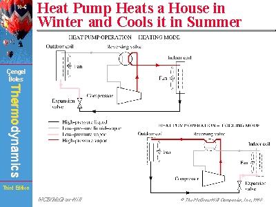 Summer winter hook up water heater